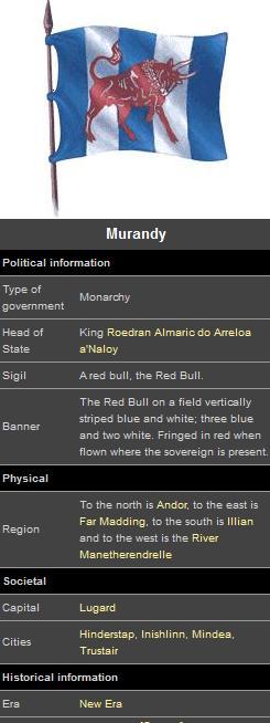 Flag of murandy
