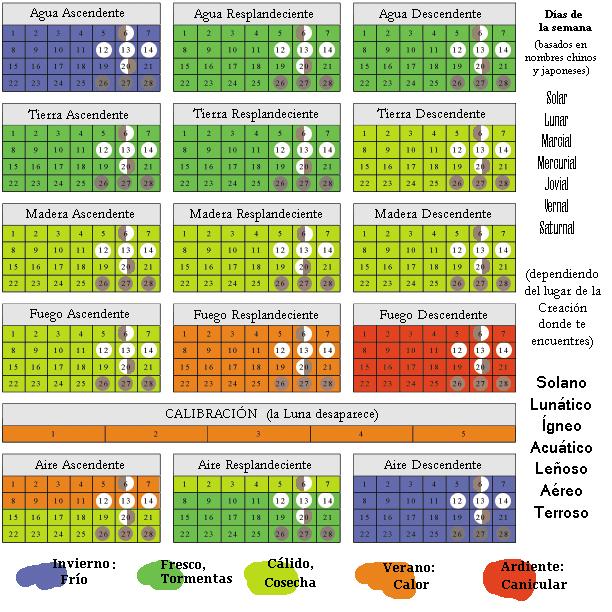 Calendario exaltado
