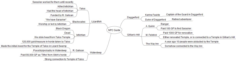 Npc guide2 26
