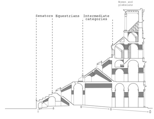Ancient roman colosseum profile