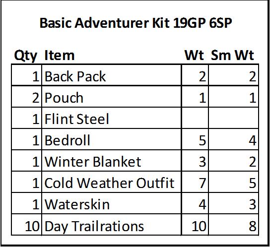 Silestic basic adventurer kit