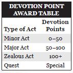 Devotion point award table