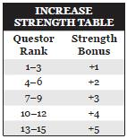 Increase strength table
