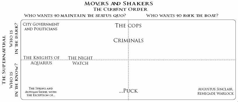 Moversandshakers
