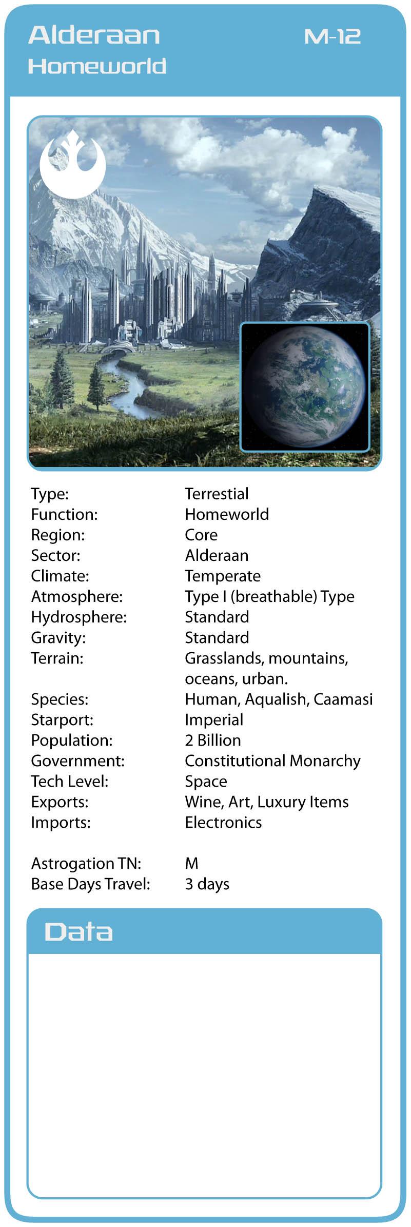 Planet data alderaan