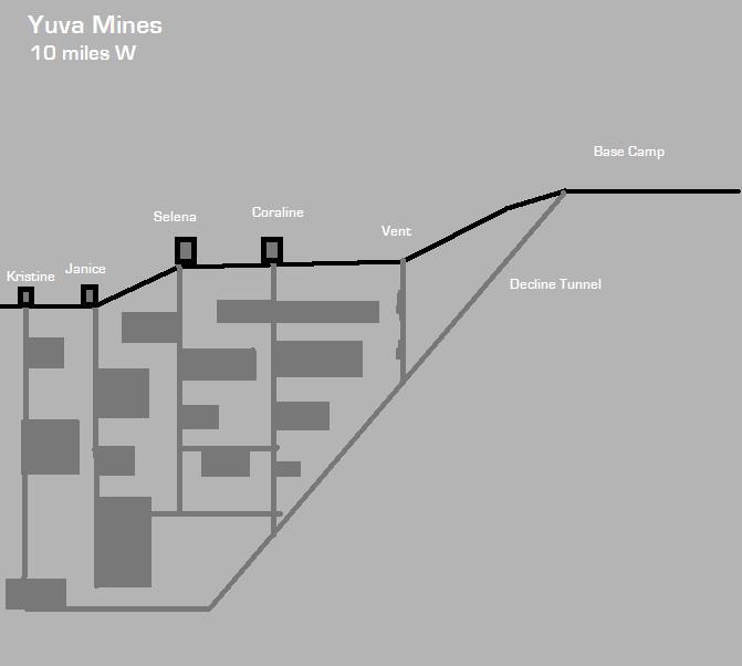 Yuva mines