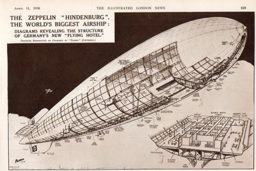 _Hindenburg_-class cutaway