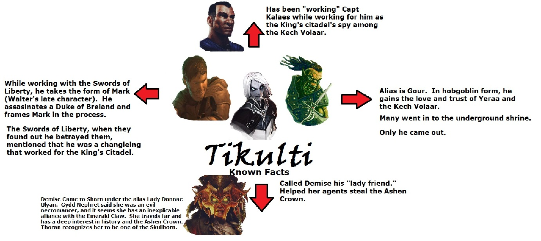 Tikulti2