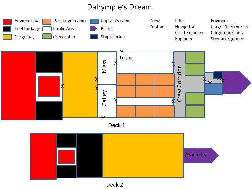 Dalrymples dream   simplified deckplan