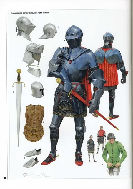 15th Century Armour Thetransylvania Chronicles