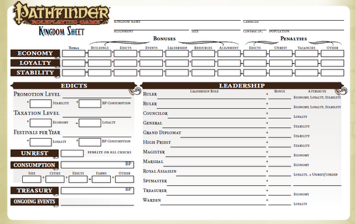 picture regarding Pathfinder Printable Character Sheet named Pathfinder srd identity sheet pdf