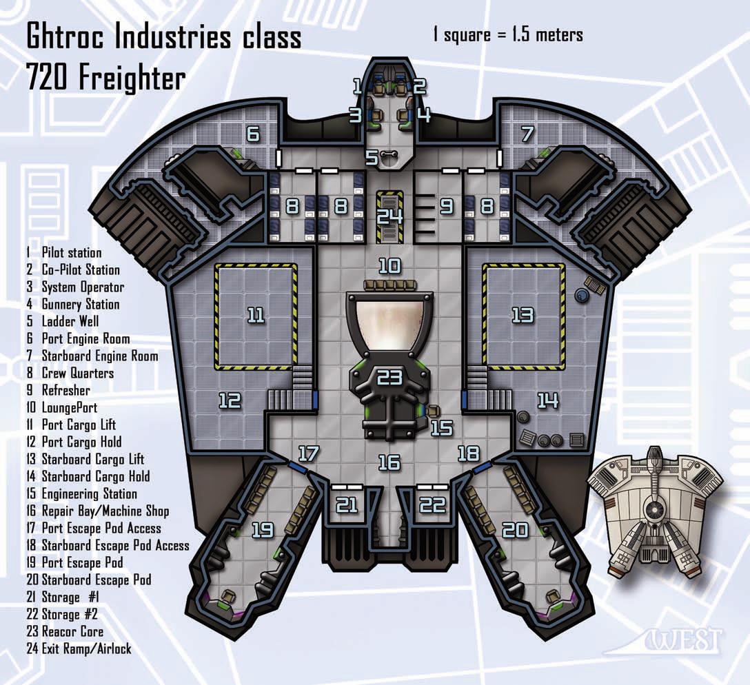 Ghtroc720 layout