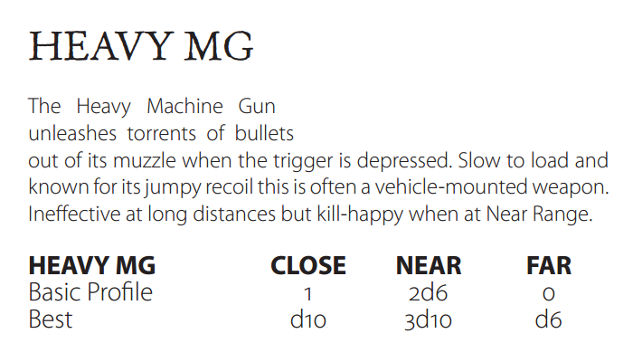 Heavy mg