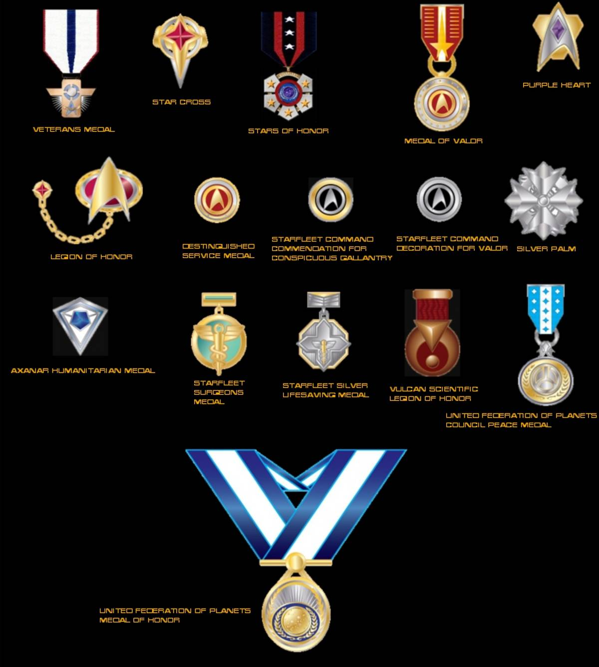 Starfleet medals and decorations prime directive for Awards and decoration