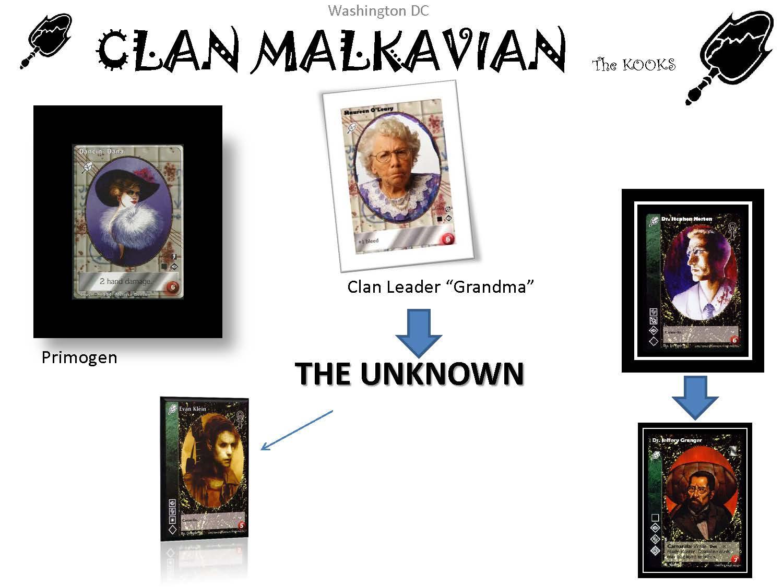 Clan malkavian