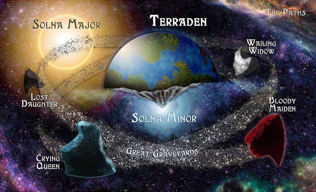 World of Terraden