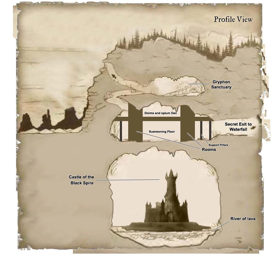 Sanctuaryexteriorviews cutaway