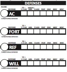 Character sheet 4