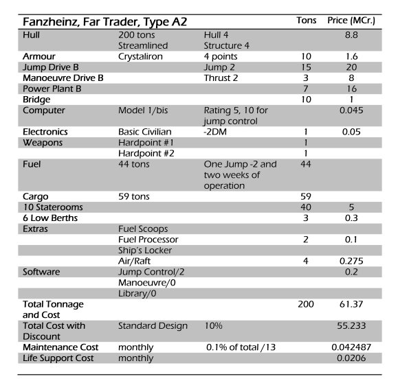 Fanzhienz specifications