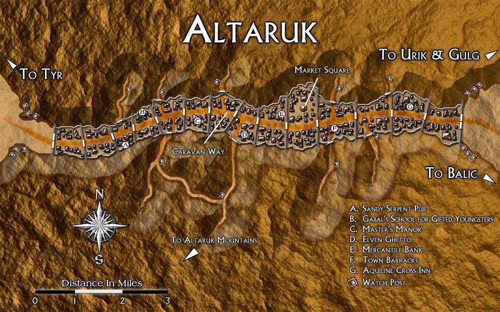Altaruk