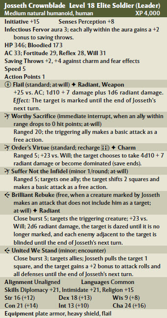 Jo crownblade stat block