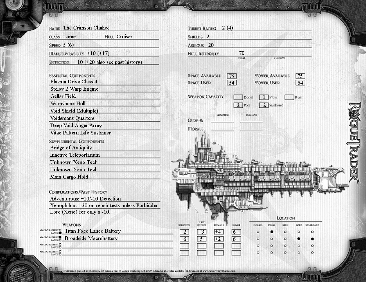 The crimson chalice record sheet