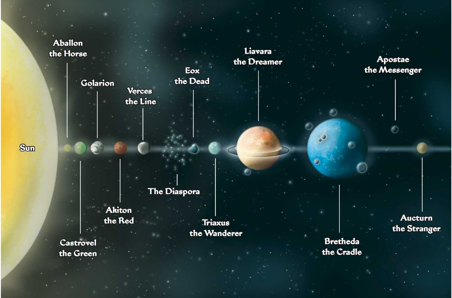 Solar System Interactive Map (page 2) - Pics about space
