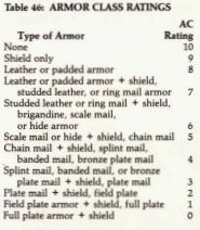 Armor class ratings