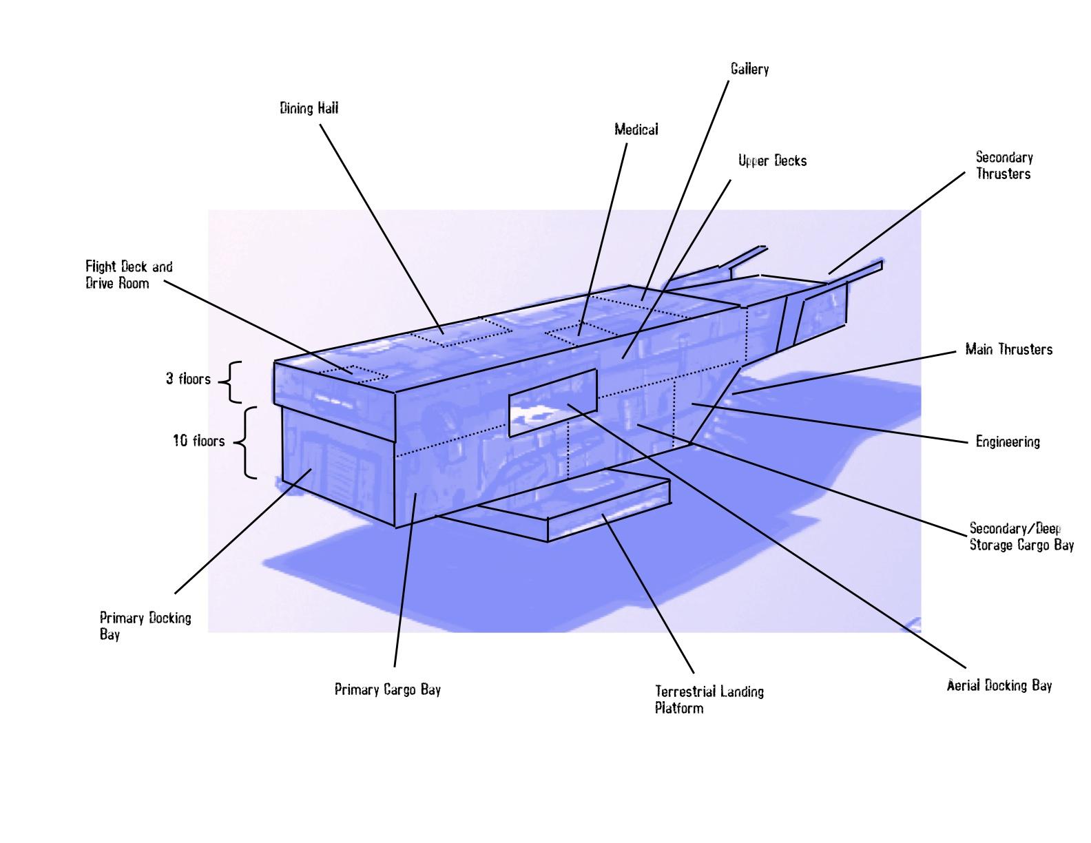 Starlight diagram
