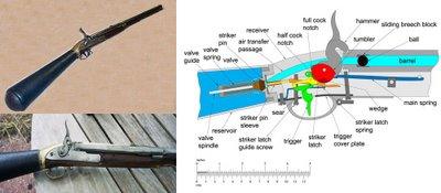 Girandoni air rifles and girandoni style air guns
