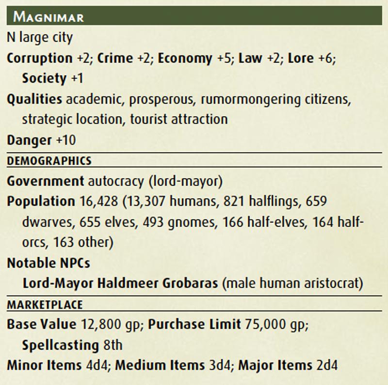 Magnimar stats