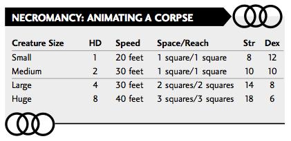 Animate corpse