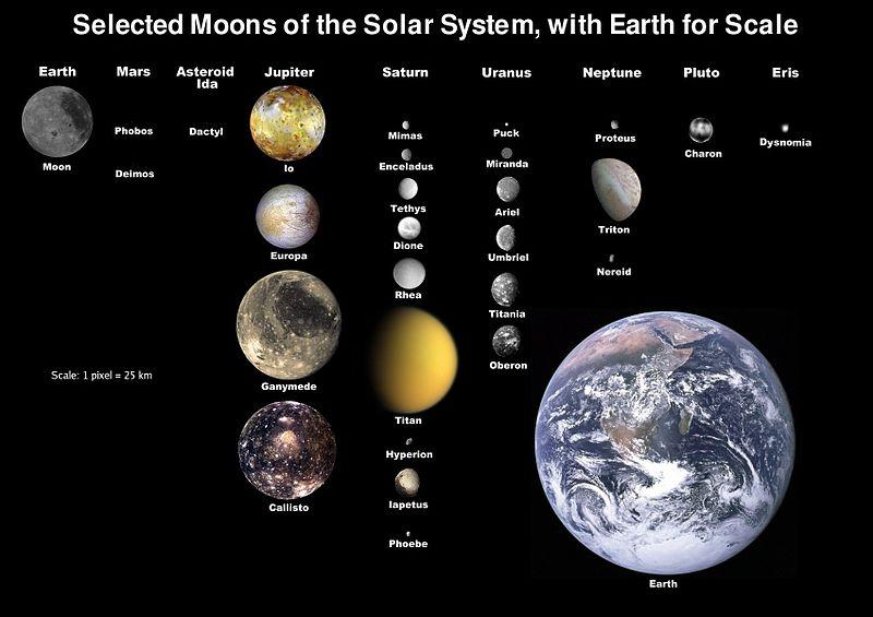 800px moons of solar system v7