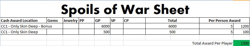 Spoils of war 8