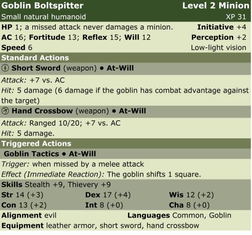 Goblin boltspitter  m2  lp