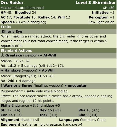 Orc raider  sk3  lp