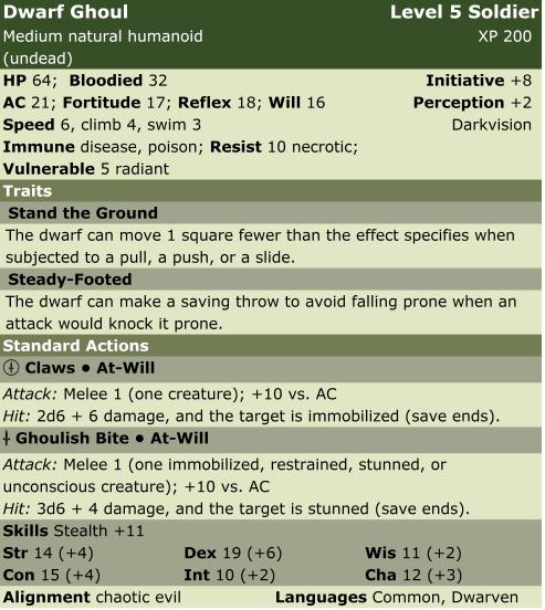 Ghoul dwarf  sol5  lp