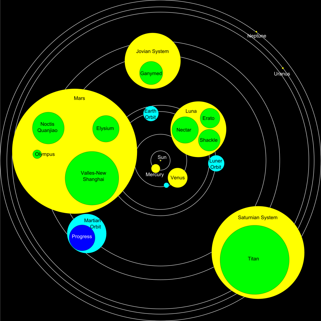 Eclipse phase solar system map scaledto populations