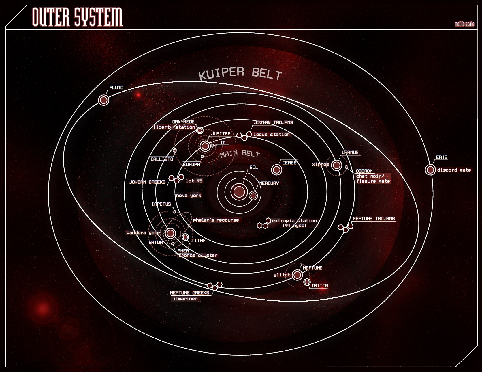 current solar system - photo #15