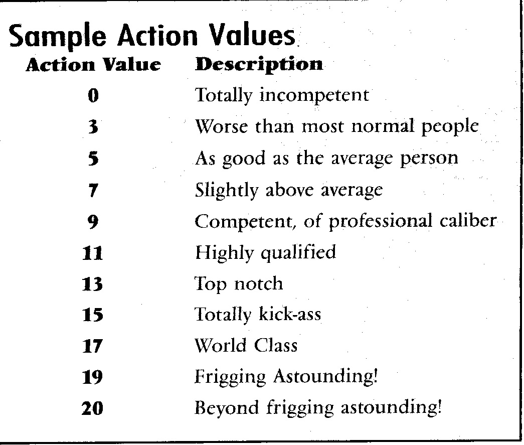 Action values