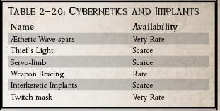 Hostile aquisitions cybernetics
