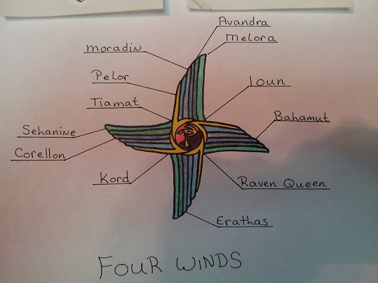 Four winds banner