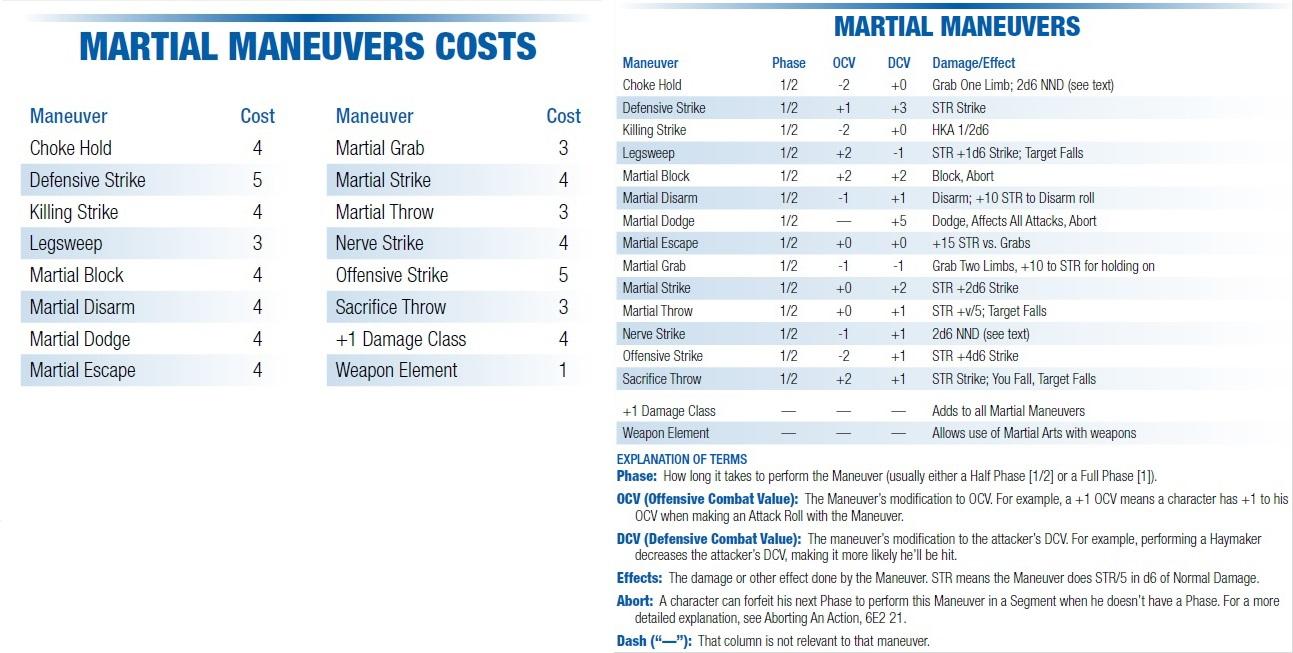 Martial manuevers