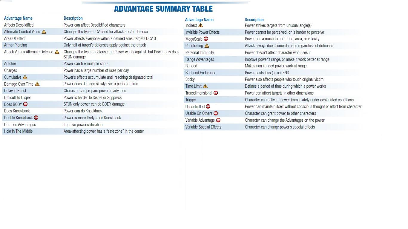 Advantages summary