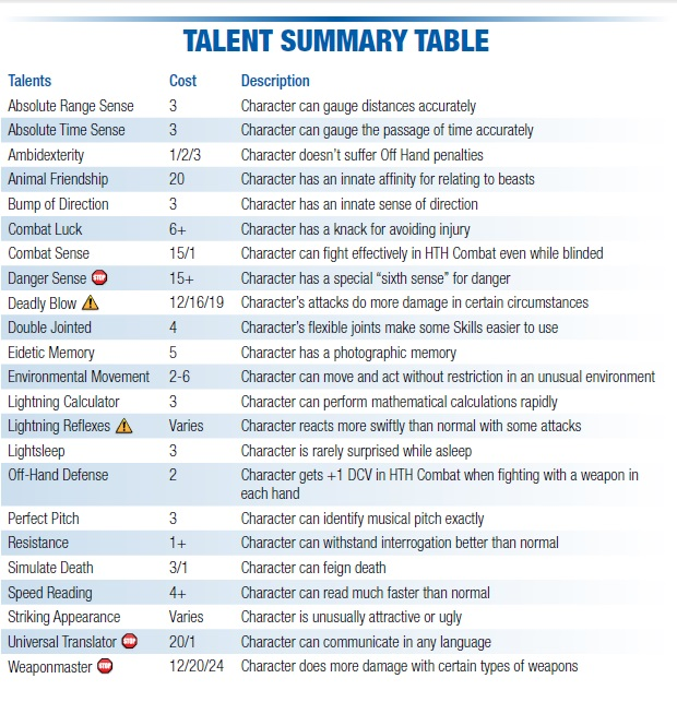 Talent summary