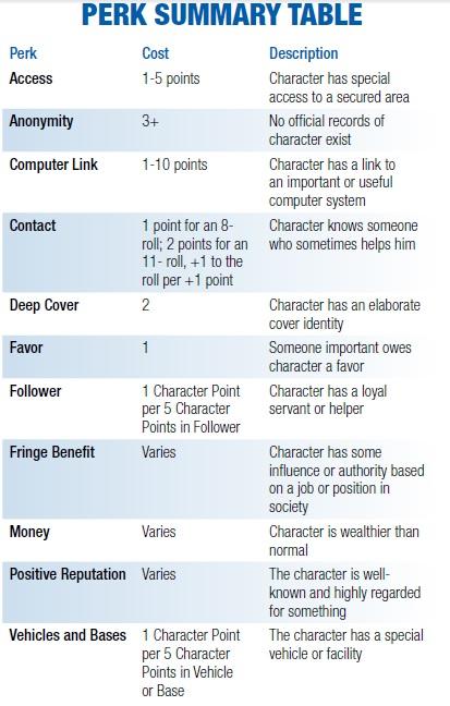 Perks summary