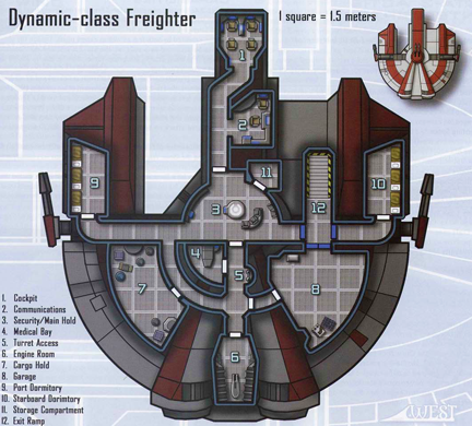 Dynamic class freighter plans