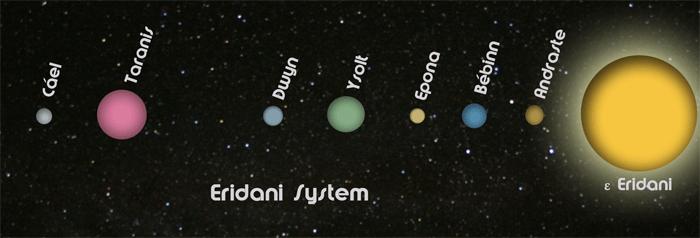 Eridani system