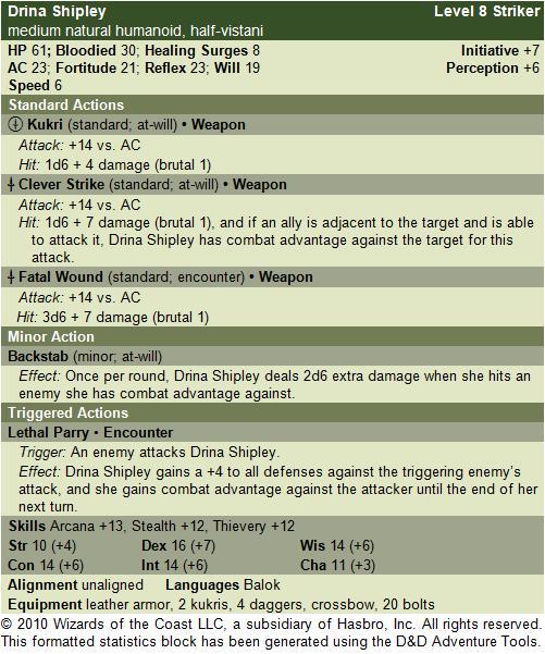 Drina shipley stats