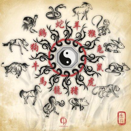 Rokugan zodiac